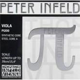 Peter Infeld (Pi) SETviola strings